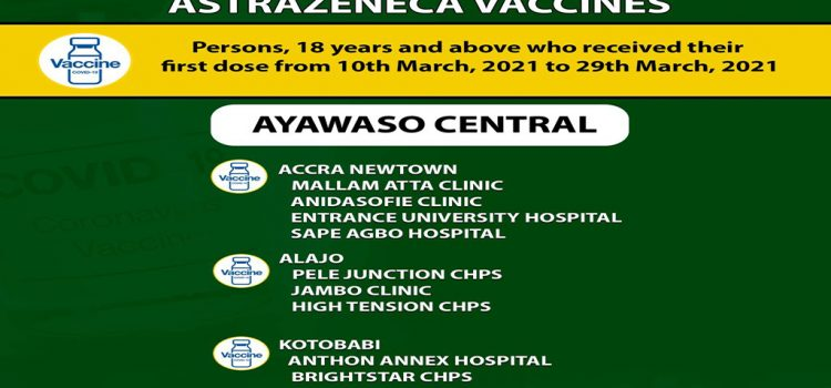 ADMINISTRATION OF 2ND DOSE OF ASTRAZENECA VACCINES
